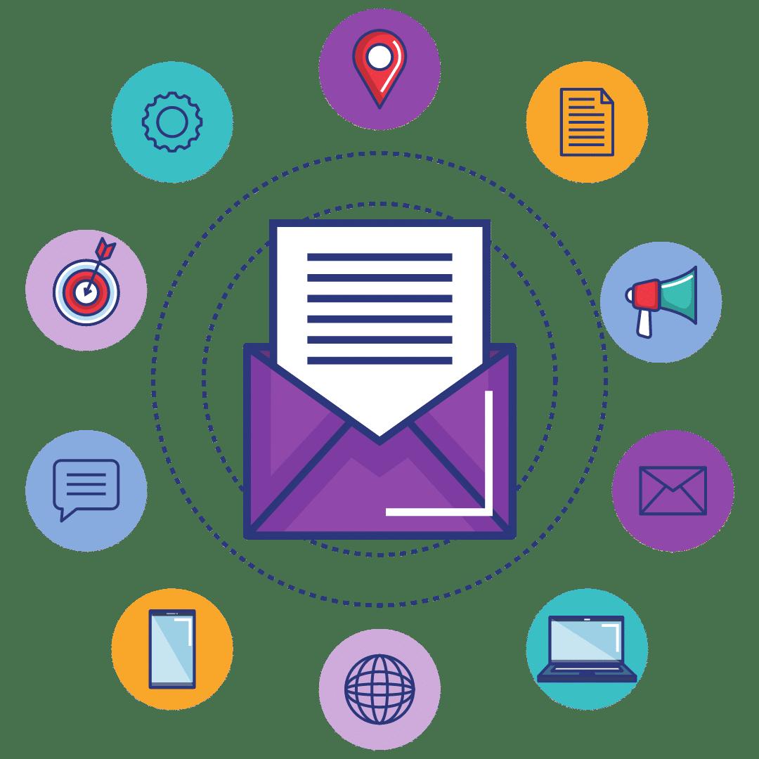 Perth Email Marketing